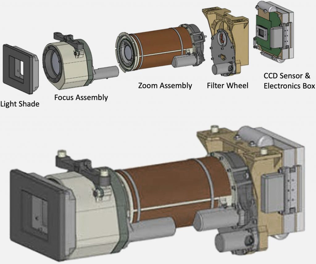 Mastcam subsystems graphic