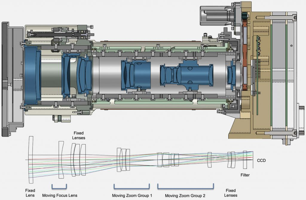 Mastcam-Z cross-section graphic